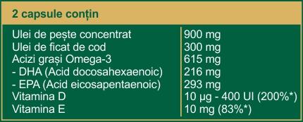Continut produs Mollers Capsule