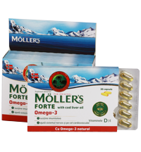 mollers_capset-200wd