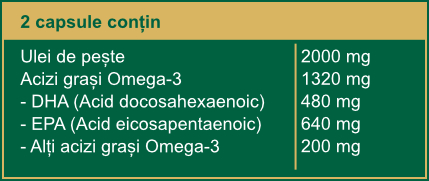 continut-produs-omegacore-ok